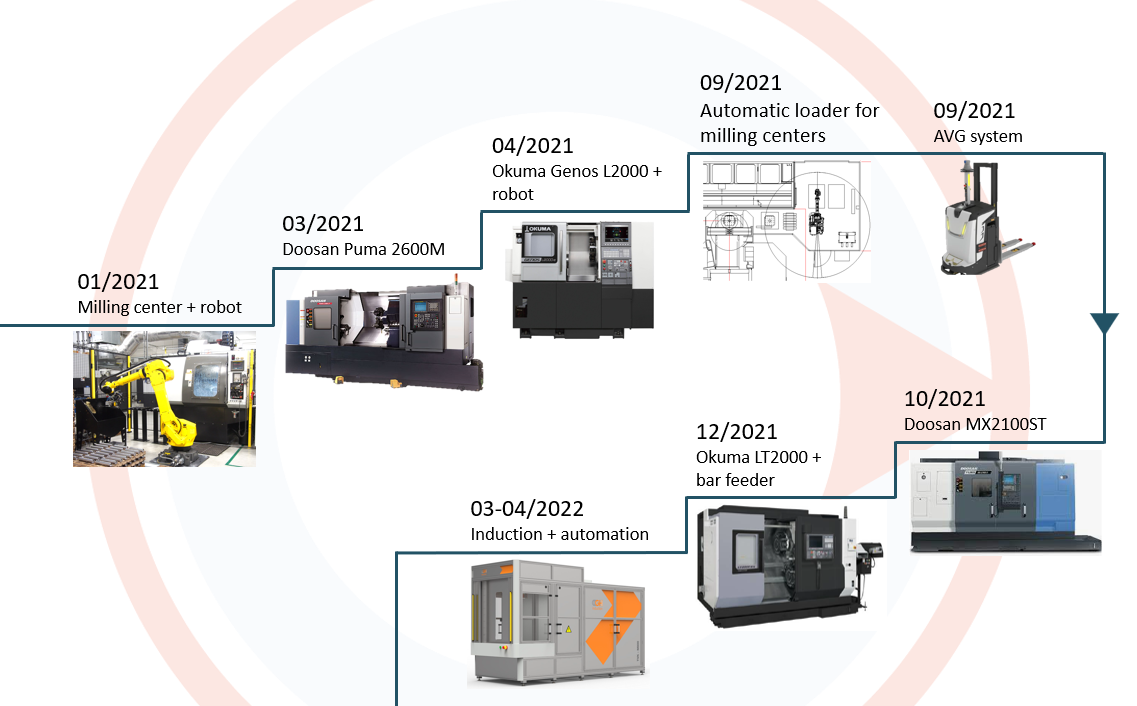 jame-shaft-milling-center-robot-agv-system-induction-automation-bar-feeder.png